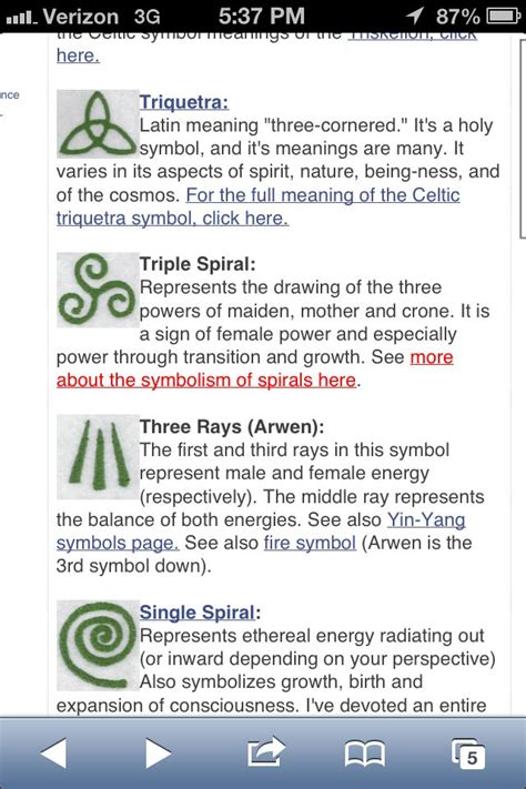 Triquetra and Triple Spiral | Celtic symbols and meanings