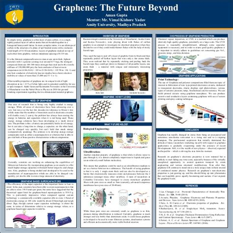 GRAPHENE SYNTHESIS AND APPLICATION POSTER